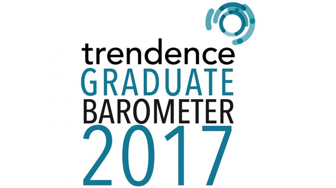 MBS trendence Graduate Barometer 2017