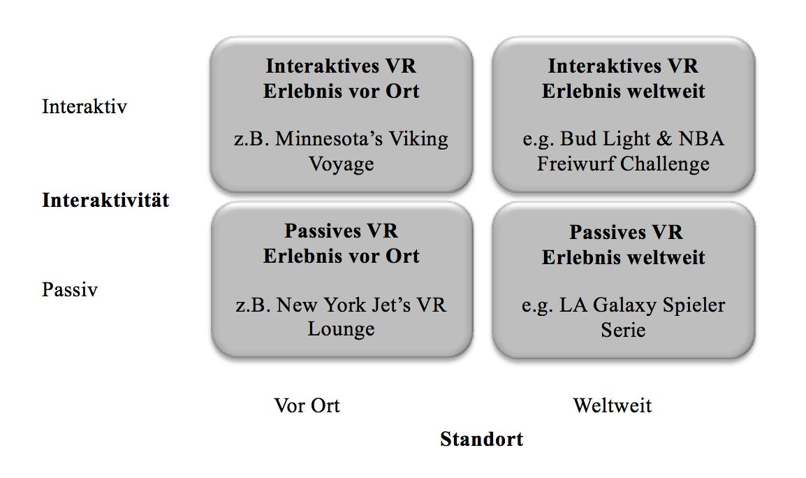 VR Sportsponsoring