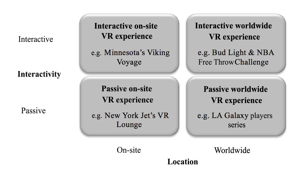 VR Sport Sponsoring