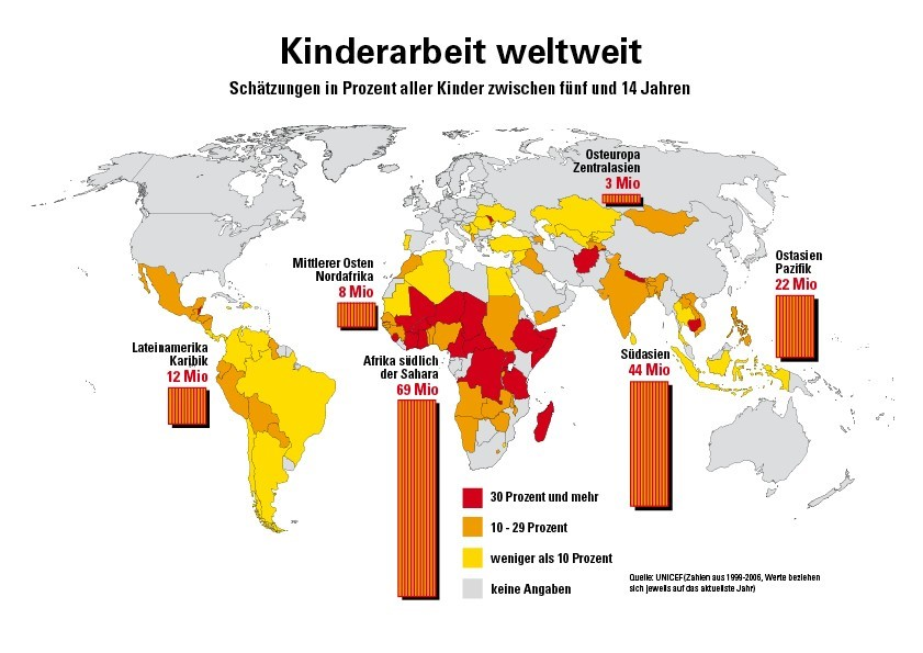 UNICEF Kinderarbeit weltweit