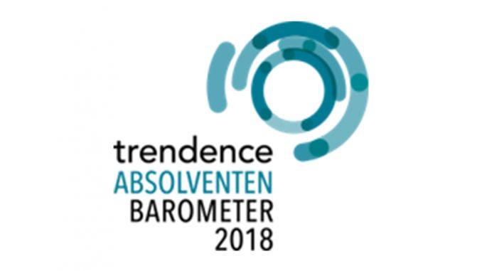 MBS trendence Graduate Barometer 2018