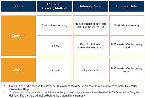 MBS Graduation Rings