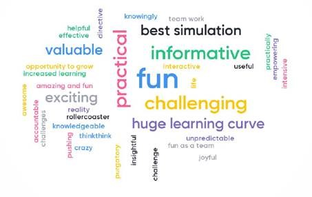 Students' feedback on the Intensive Week in the MBA Program