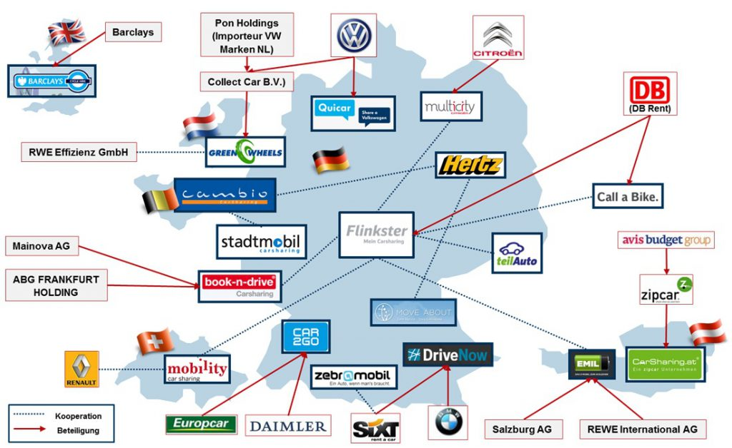 Car-Sharing-providers-DACH