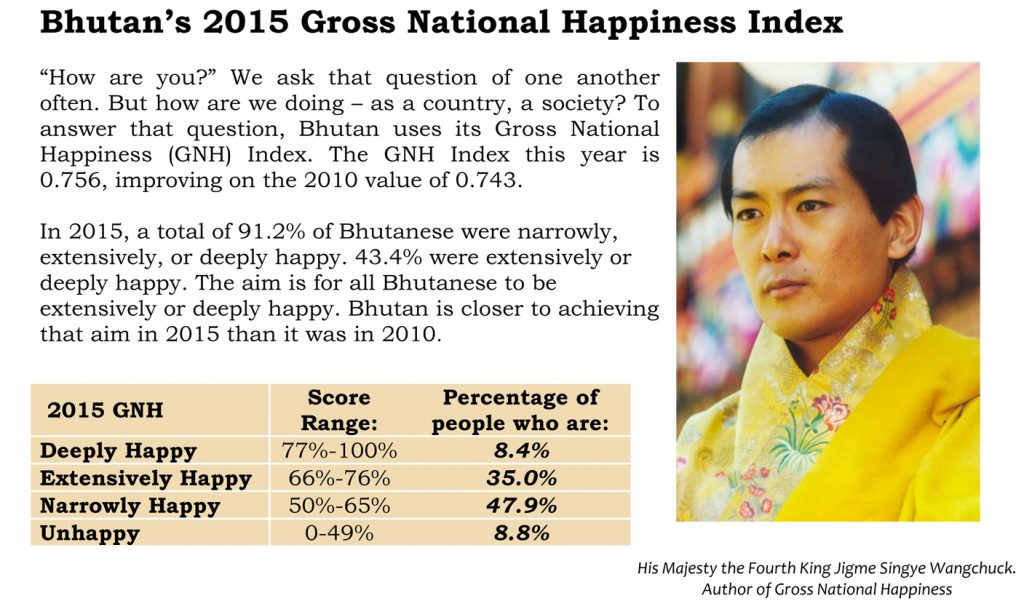MBS Success Factor Happiness