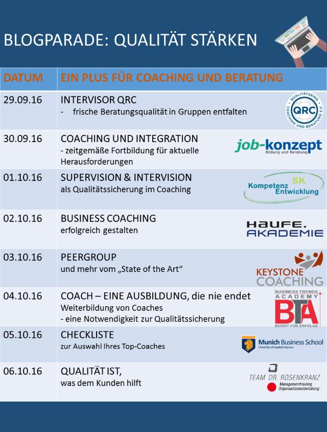 Blogparade zum Thema Coaching