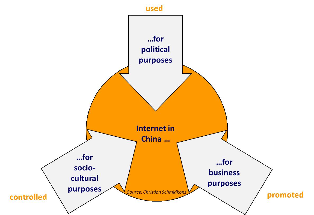 MBS Internet China