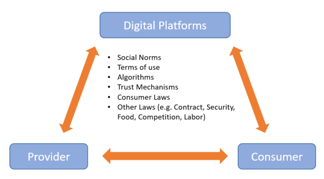 MBS Digital Platforms